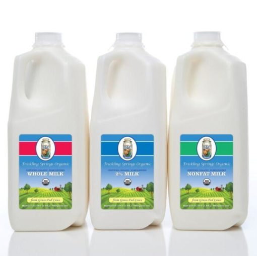 Organic Milk Share Winter 2016